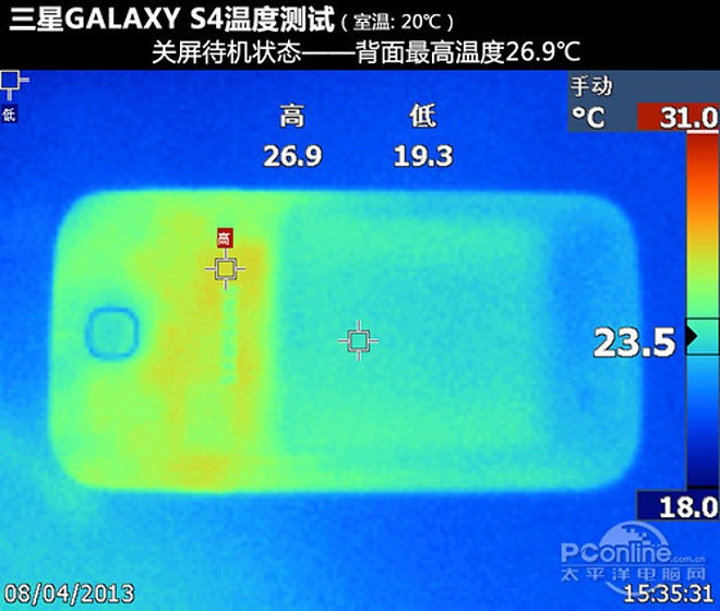 Galaxy S4 thermal image