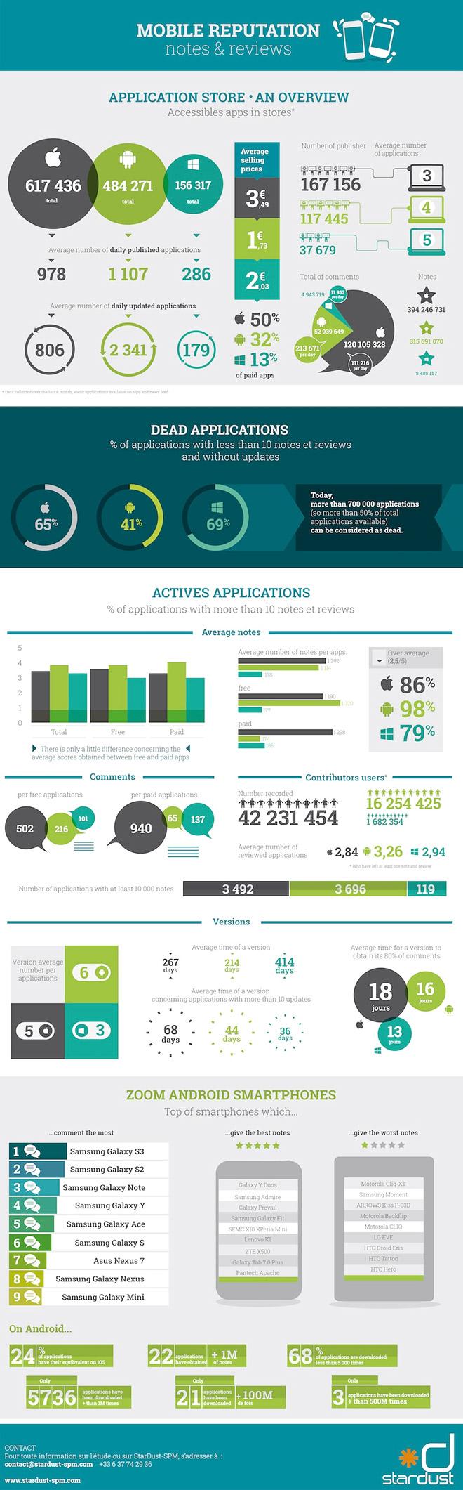 Infographic full