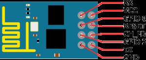 ESP8266 pinout