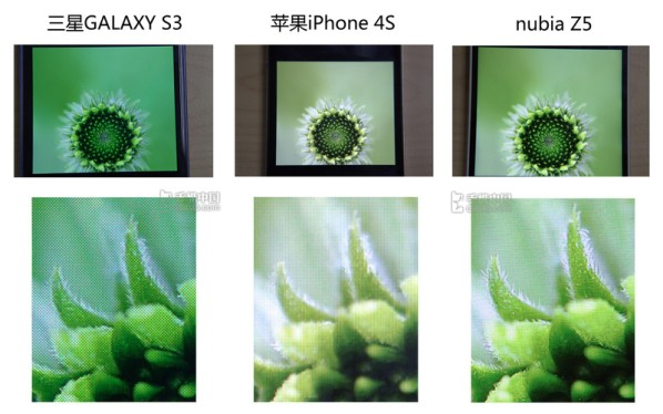 ZTE's Nubia Z5 1080p Android smartphone said to be better than Galaxy S III